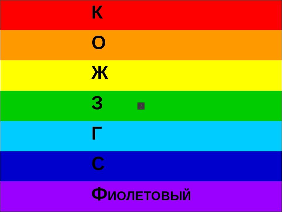 К О Ж З Г С ФИОЛЕТОВЫЙ