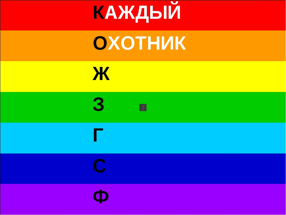КАЖДЫЙ ОХОТНИК Ж З Г С Ф