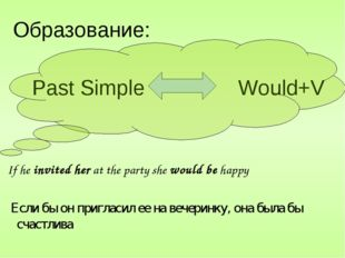 Образование: Past Simple Would+V If he invited her at the party she would be