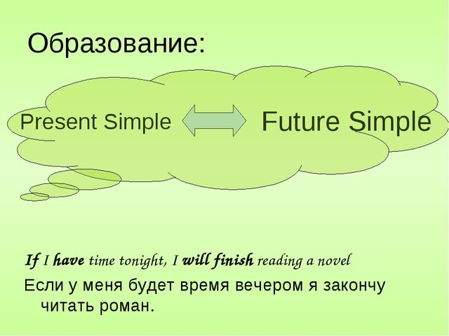 Образование: Present Simple Future Simple If I have time tonight, I will fini...