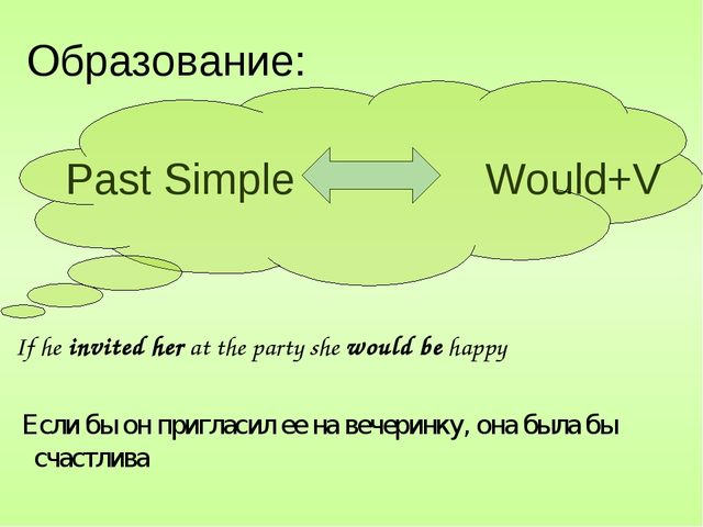Образование: Past Simple Would+V If he invited her at the party she would be...