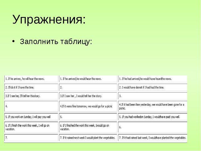 Упражнения: Заполнить таблицу: