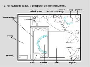3. Расположите схемы и изображения растительности. огород теплица живая изгор