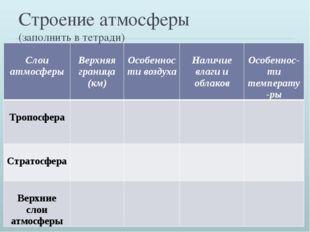Строение атмосферы (заполнить в тетради) Слоиатмосферы Верхняяграница (км) О