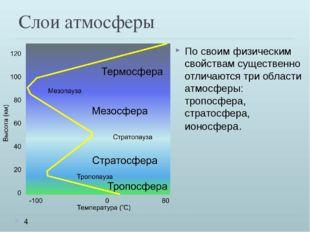 Слои атмосферы По своим физическим свойствам существенно отличаются три облас