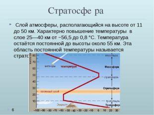 Стратосфе́ра Слой атмосферы, располагающийся на высоте от 11 до 50 км. Харак