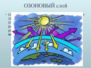 ОЗОНОВЫЙ слой Озоносфера – слой, образующийся на высоте от 15—20 до 55—60 км