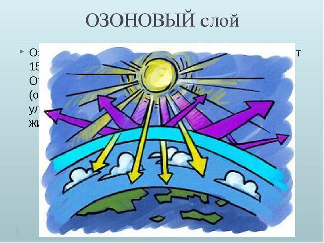 ОЗОНОВЫЙ слой Озоносфера – слой, образующийся на высоте от 15—20 до 55—60 км...