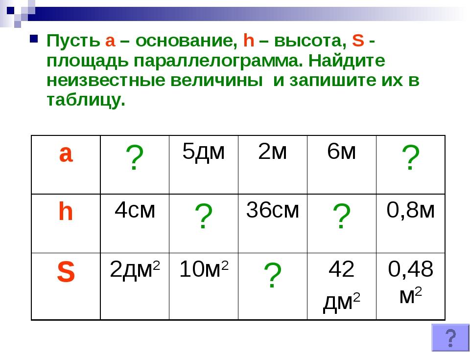 Пусть а – основание, h – высота, S - площадь параллелограмма. Найдите неизвес...