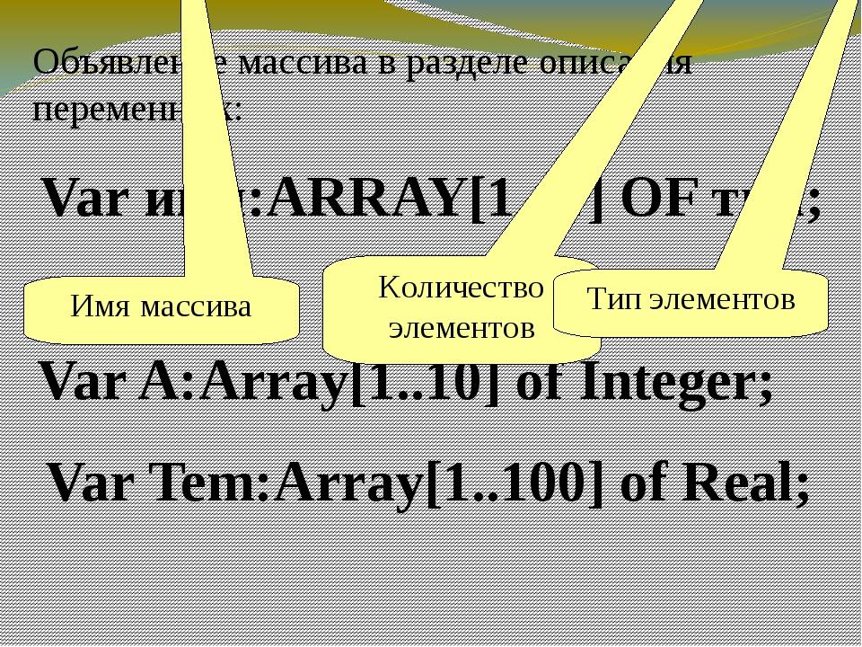 Var имя:ARRAY[1..N] OF тип; Объявление массива в разделе описания переменных:...