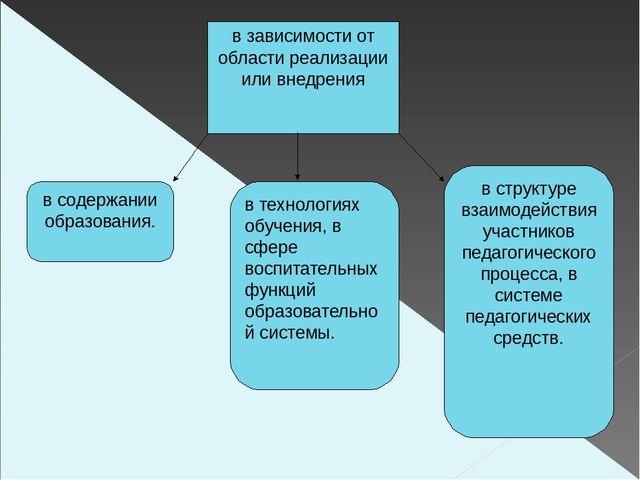 в зависимости от области реализации или внедрения в содержании образования. в...
