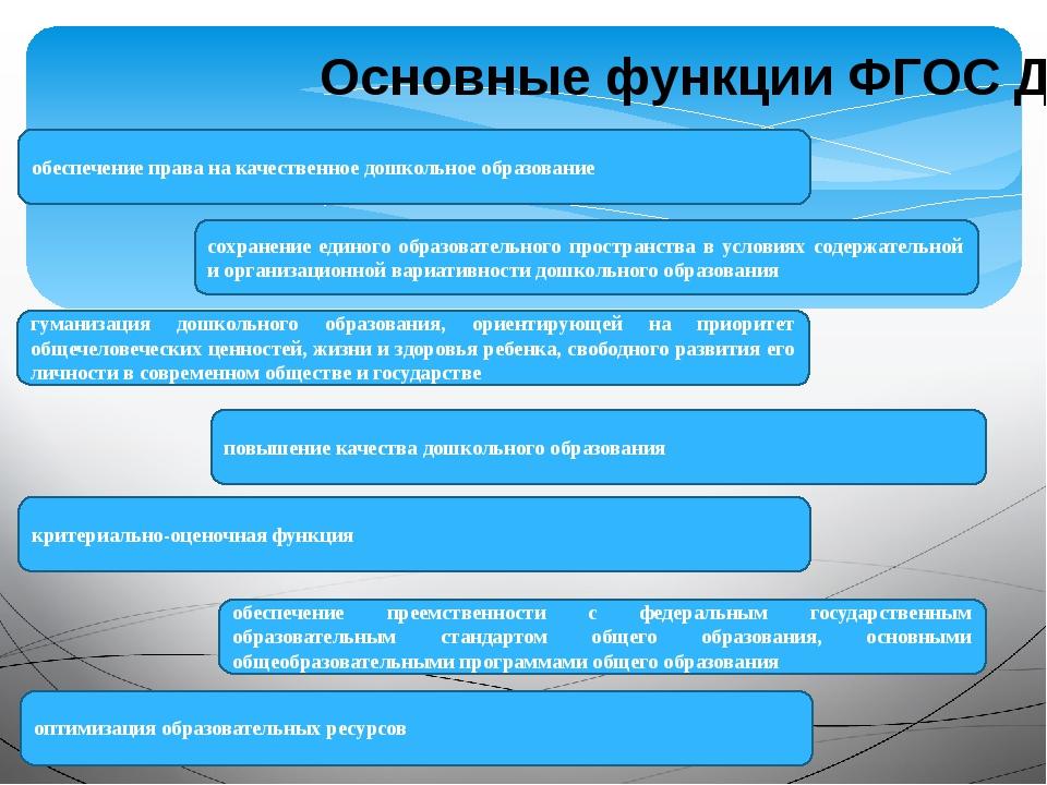 Основные функции ФГОС ДО обеспечение права на качественное дошкольное образов...