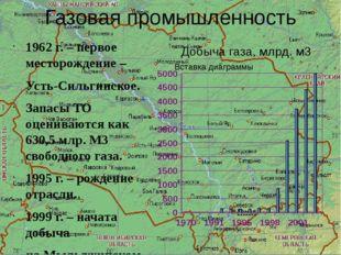 Газовая промышленность 1962 г. – первое месторождение – Усть-Сильгинское. Зап