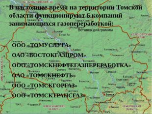 В настоящее время на территории Томской области функционируют 6 компаний зани