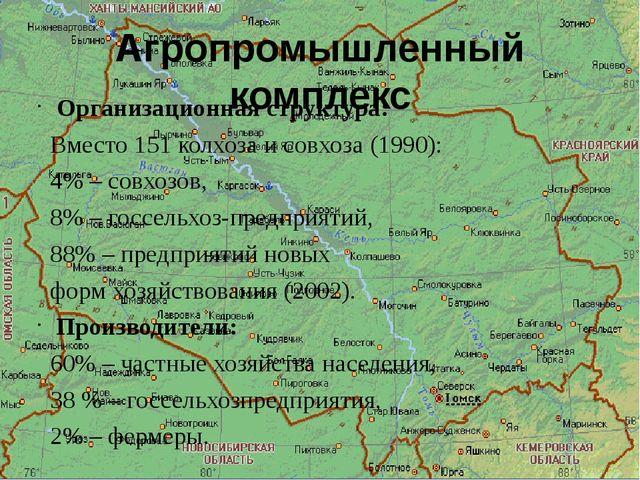 Агропромышленный комплекс Организационная структура: Вместо 151 колхоза и сов...