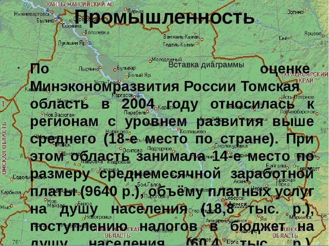 Промышленность По оценкеМинэкономразвития РоссииТомская область в 2004 году...