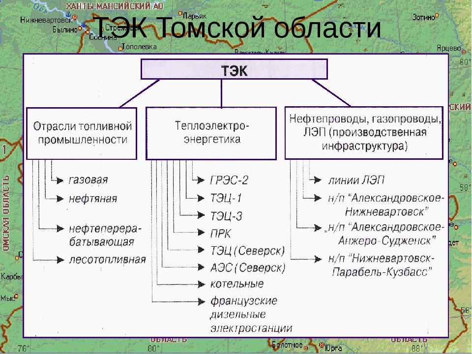 ТЭК Томской области