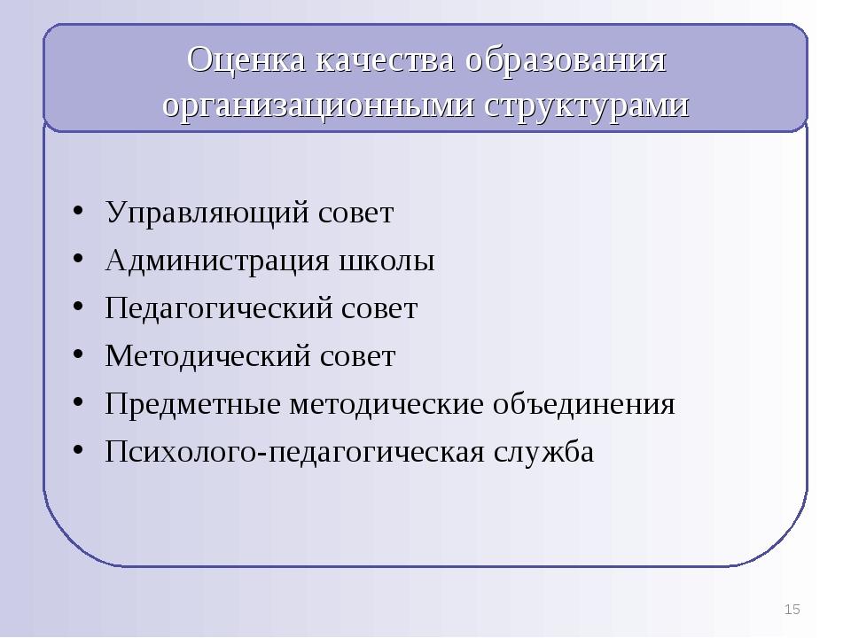 Оценка качества образования организационными структурами Управляющий совет Ад...