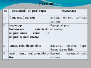 Есімше № Есімшенің жұрнақтары Мысалдар 1. -ған,-ген,-қан,-кен ал-ған, кел-ген