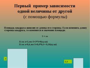 Первый пример зависимости одной величины от другой (с помощью формулы) Площад