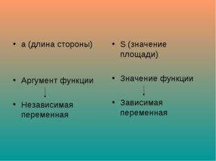 а (длина стороны) Аргумент функции Независимая переменная S (значение площади