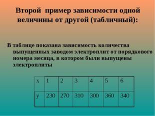 Второй пример зависимости одной величины от другой (табличный): В таблице по