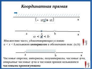 х Координатная прямая х x Множество чисел, удовлетворяющих условию a < x < b