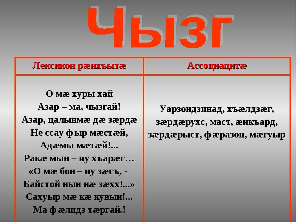 Лексикон рæнхъытæАссоциацитæ О мæ хуры хай Азар – ма, чызгай! Азар, цалынмæ...