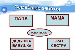 ОБЯЗАННОСТИ МАМА БРАТ СЕСТРА ПАПА ДЕДУШКА БАБУШКА Семейные заботы