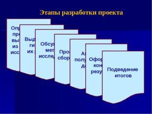 Определение проблемы и вытекающих из нее задач исследования Этапы разработки