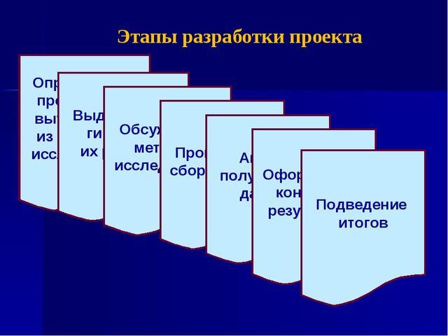 Определение проблемы и вытекающих из нее задач исследования Этапы разработки...