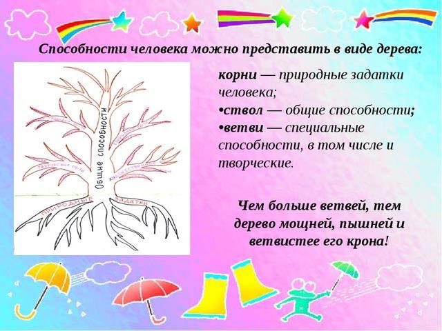 Способности человека можно представить в виде дерева: корни — природные задат...