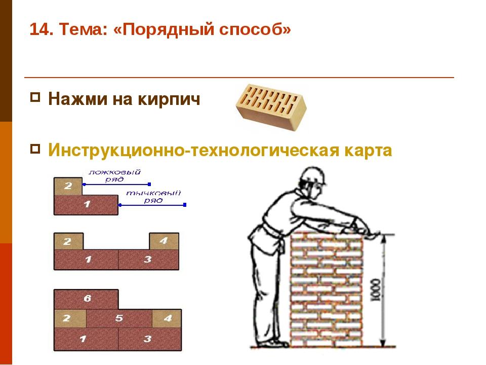 14. Тема: «Порядный способ» Нажми на кирпич Инструкционно-технологическая карта