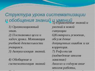 Структура урока систематизации и обобщения знаний и умений 1) Организационны