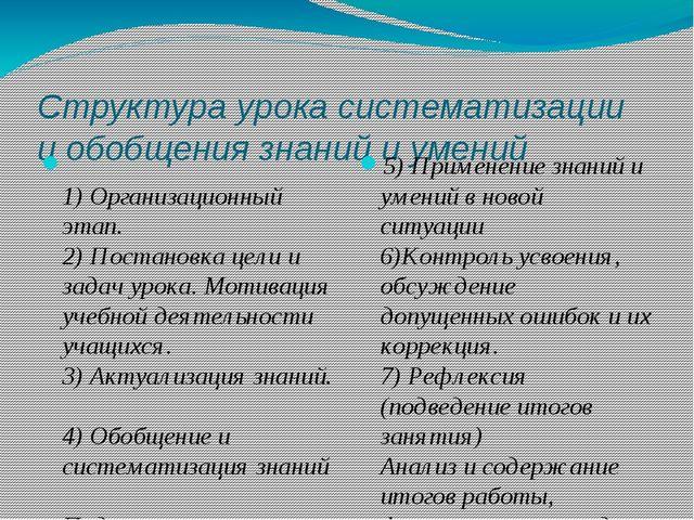 Структура урока систематизации и обобщения знаний и умений 1) Организационны...