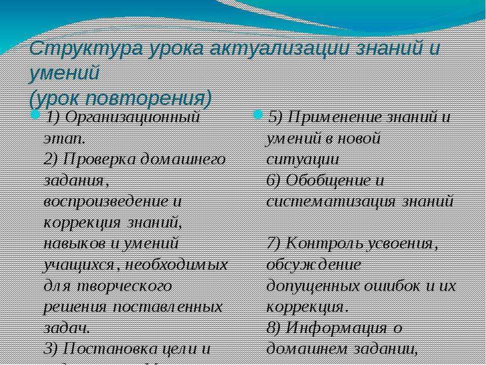 Структура урока актуализации знаний и умений (урок повторения)  1) Организа...
