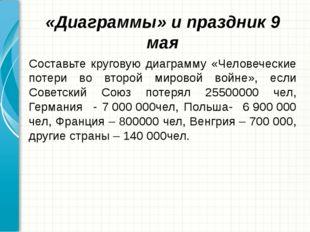 «Диаграммы» и праздник 9 мая Составьте круговую диаграмму «Человеческие потер