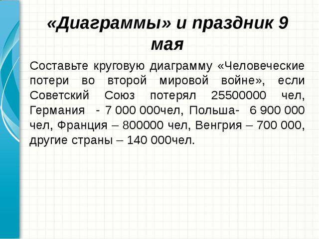 «Диаграммы» и праздник 9 мая Составьте круговую диаграмму «Человеческие потер...