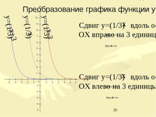 D(y)=(-∞;+∞) E(y)=(0;+∞) 0 1 2 3 4 5 -1 -2 -3 -4 -5 -1 -2 -3 -4 -5 1 2 3 4 5
