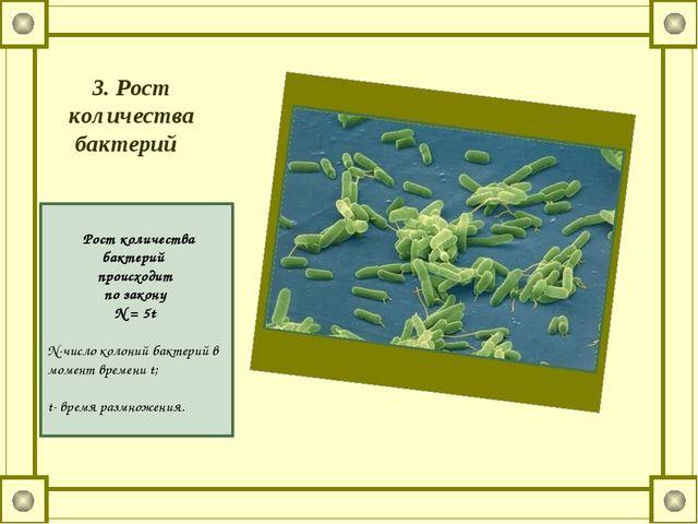 3. Рост количества бактерий  Рост количества бактерий  происходит по закону...