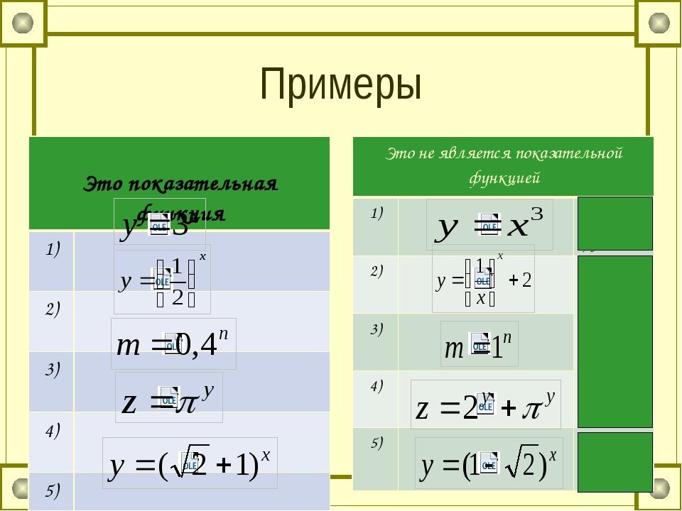Примеры Это показательная функция 1) 2) 3) 4) 5) Это не является показательно...