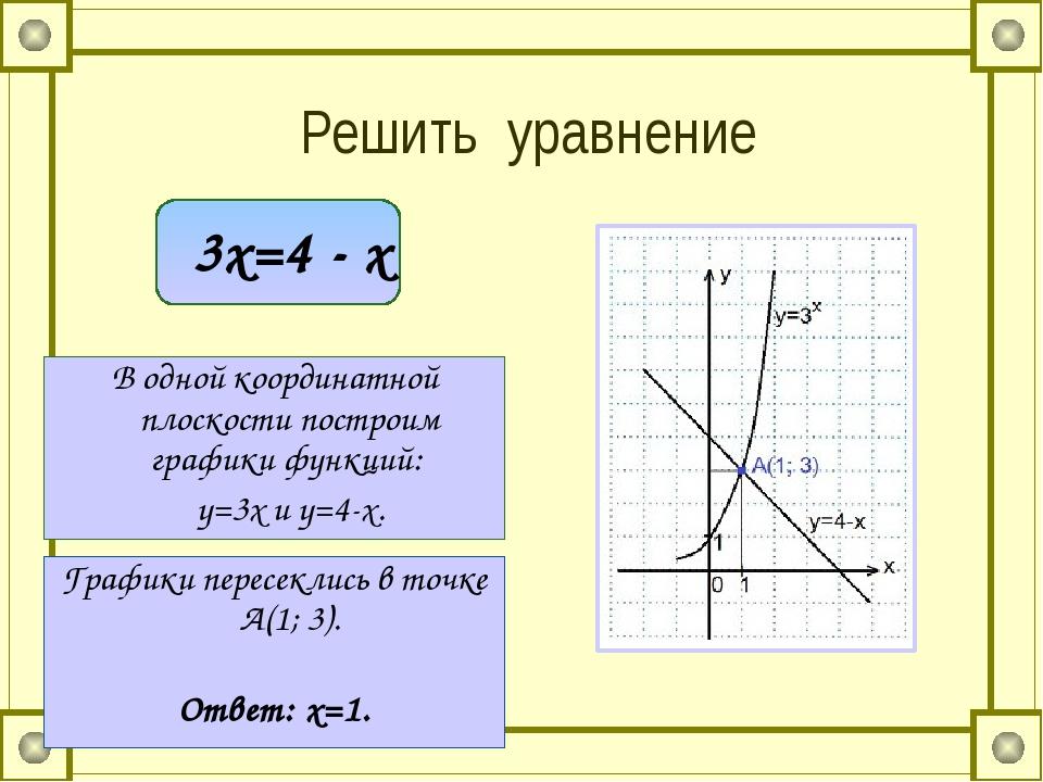 Решить уравнение 3x=4 - x В одной координатной плоскости построим графики фу...
