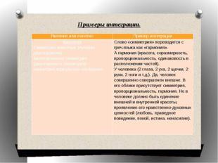 Примеры интеграции. Явление или понятие Пример интеграции Биология Симметрия