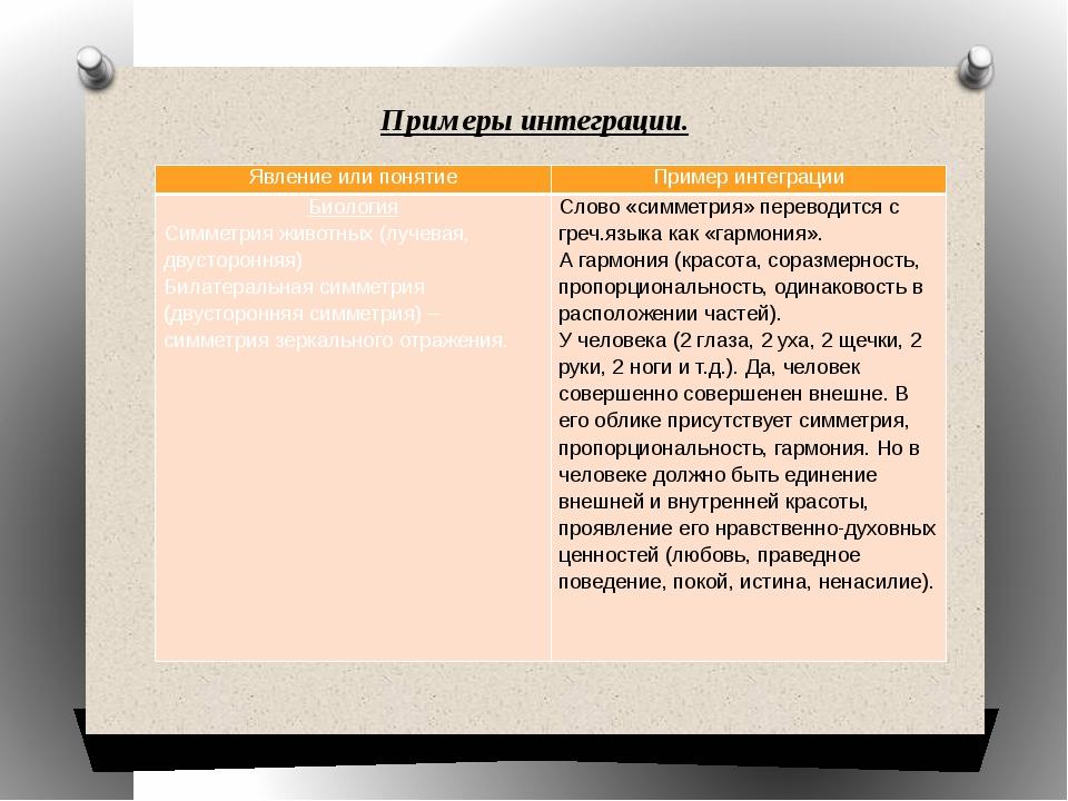 Примеры интеграции. Явление или понятие Пример интеграции Биология Симметрия...