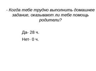 - Когда тебе трудно выполнить домашнее задание, оказывают ли тебе помощь роди
