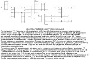 КРОССВОРД (ТЕРМИНЫ РУССКОГО ЯЗЫКА) По вертикали: (1). Часть речи, обозначающа
