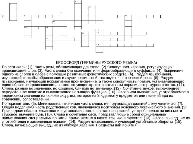 КРОССВОРД (ТЕРМИНЫ РУССКОГО ЯЗЫКА) По вертикали: (1). Часть речи, обозначающа...