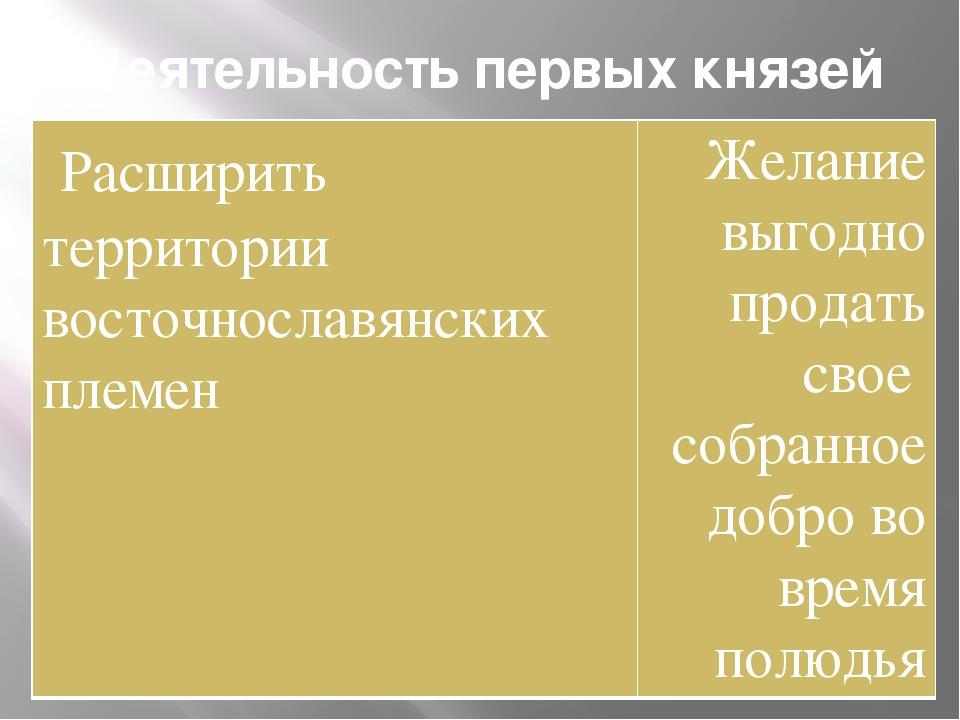 Деятельность первых князей была подчинена двум целям Расширить территории вос...