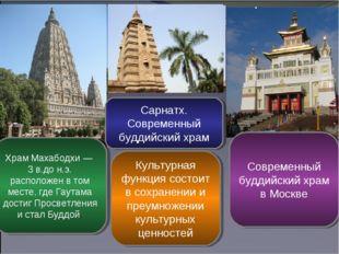 Храм Махабодхи — 3 в.до н.э. расположен в том месте, где Гаутама достиг Просв