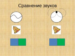 Сравнение звуков